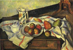 Cezanne, Paul Peaches, 1890 Art Reproductions